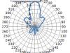diagrama-doublequad-3