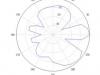 2-diagrama-de-radiao-agrup-grande